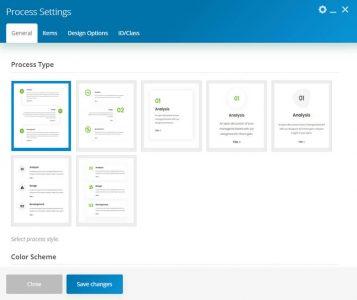 WebGatha Shortcode Process General Settings
