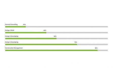 WebGatha Shortcode Progressbar Front